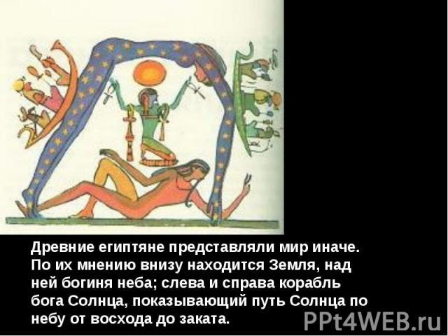 Древние египтяне представляли мир иначе. По их мнению внизу находится Земля, над ней богиня неба; слева и справа корабль бога Солнца, показывающий путь Солнца по небу от восхода до заката.