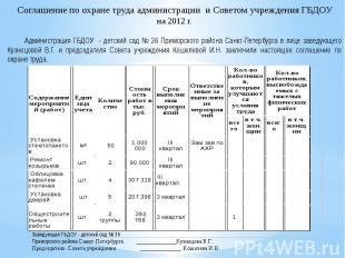 Соглашение по охране труда администрации и Советом учреждения ГБДОУна 2012 г. Ад