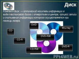 Компакт-диск—оптический носитель информациив видепластиковогодиска с отвер