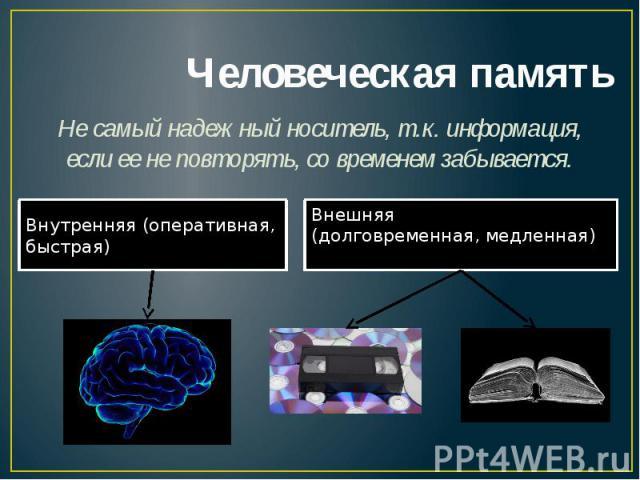 Человеческая памятьНе самый надежный носитель, т.к. информация, если ее не повторять, со временем забывается.