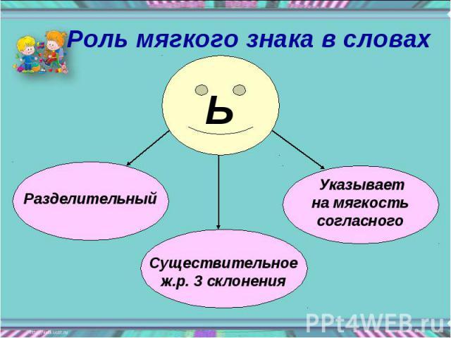 Роль мягкого знака в словахРазделительный Существительное ж.р. 3 склонения Указывает на мягкость согласного