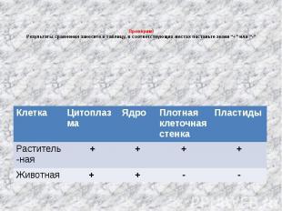 Проверим!Результаты сравнения занесите в таблицу, в соответствующих местах поста