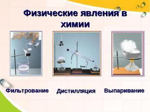 Физические явления в химии