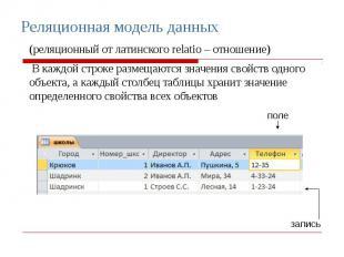 (реляционный от латинского relatio – отношение) В каждой строке размещаются знач