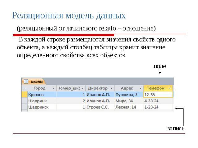 (реляционный от латинского relatio – отношение) В каждой строке размещаются значения свойств одного объекта, а каждый столбец таблицы хранит значение определенного свойства всех объектов