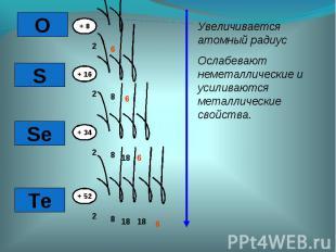Увеличивается атомный радиусОслабевают неметаллические и усиливаются металлическ