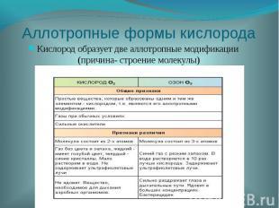 Аллотропные формы кислородаКислород образует две аллотропные модификации (причин