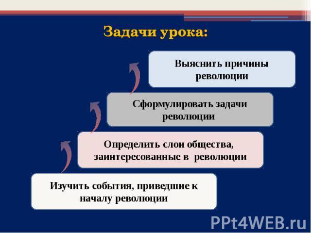 Выяснить причины революцииСформулировать задачи революции Определить слои общества, заинтересованные в революцииИзучить события, приведшие к началу революции