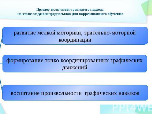 Пример включения уровневого подхода на этапе создания предпосылок для коррекционного обучения