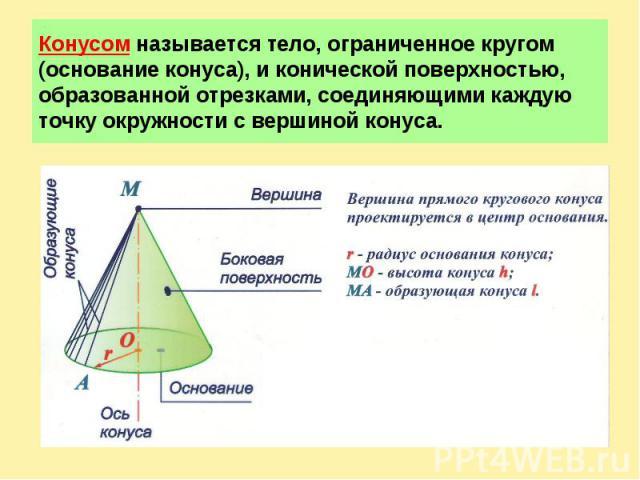 Конусом называется тело, ограниченное кругом (основание конуса), и конической поверхностью, образованной отрезками, соединяющими каждую точку окружности с вершиной конуса.