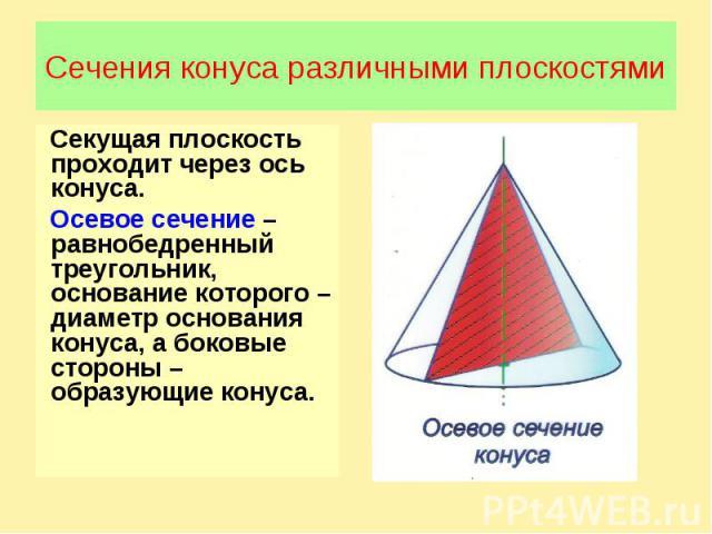 Сечения конуса различными плоскостямиСекущая плоскость проходит через ось конуса. Осевое сечение – равнобедренный треугольник, основание которого – диаметр основания конуса, а боковые стороны – образующие конуса.