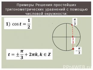 Примеры Решения простейших тригонометрических уравнений с помощью числовой окруж
