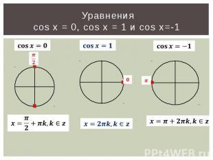 Уравненияcos x = 0, cos x = 1 и cos x=-1