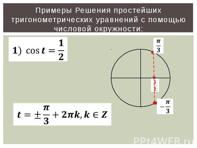 Примеры Решения простейших тригонометрических уравнений с помощью числовой окружности:
