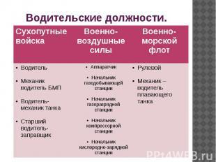Водительские должности.