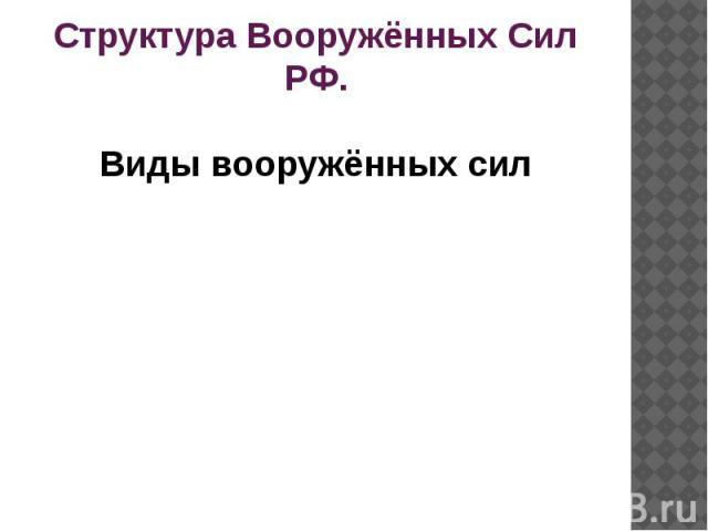 Структура Вооружённых Сил РФ.Виды вооружённых сил