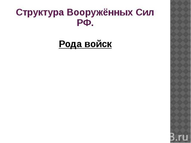 Структура Вооружённых Сил РФ.Рода войск