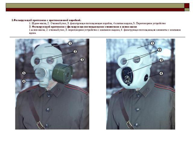 1.Фильтрующий противогаз с противогазовой коробкой. 1. Шдем-маска, 2. Очковый узел, 3. фильтрующе-поглощающая коробка, 4.клапан выдоха, 5. Переговорное устройство 2. Фильтрующий противогаз с фильтрующе-поглощающими элементами в шлем-маске 1.шлем-мас…