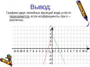 Вывод: Графики двух линейных функций вида y=kx+b пересекаются, если коэффициенты