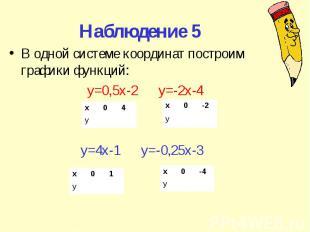 Наблюдение 5 В одной системе координат построим графики функций: y=0,5x-2 y=-2x-