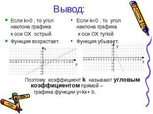 Вывод: Поэтому коэффициент k называют угловым коэффициентом прямой – графика фун