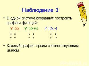 Наблюдение 3 В одной системе координат построить графики функций: Y=2x Y=2x+3 Y=
