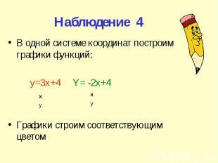 Наблюдение 4 В одной системе координат построим графики функций: y=3x+4 Y= -2x+4