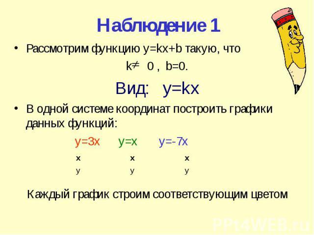 Наблюдение 1 Рассмотрим функцию y=kx+b такую, что k 0 , b=0. Вид: y=kx В одной системе координат построить графики данных функций: y=3x y=x y=-7x Каждый график строим соответствующим цветом х у х у х у