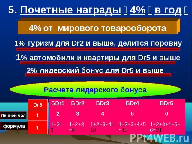 Расчета лидерского бонуса БDr1БDr2БDr3БDr4БDr5 23456 1+2= 3 1+2+3 =6 1+2+3+4= 10 1+2+3+4+5 =15 1+2+3+4+5+6 =21 Dr5 1 1 Личной бал 1% туризм для Dr2 и выше, делится поровну 5. Почетные награды 4% в год 4% от мирового товарооборота 1 % автомобили и кв…