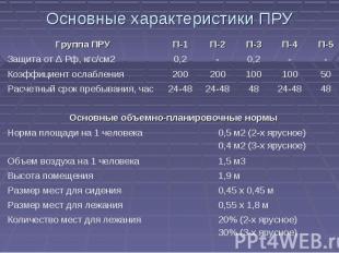 Основные характеристики ПРУ