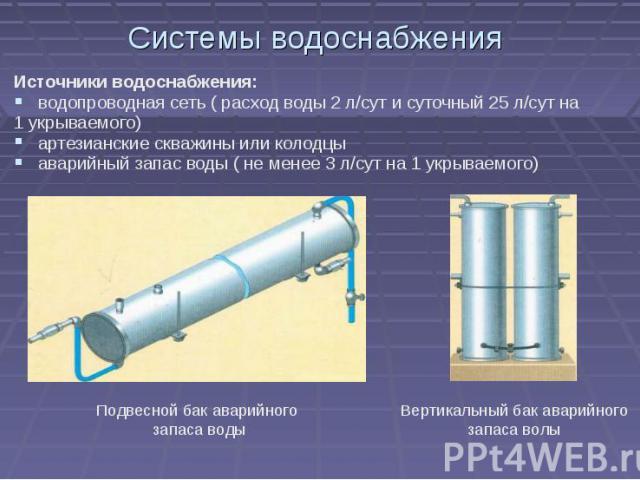 Системы водоснабжения Источники водоснабжения:водопроводная сеть ( расход воды 2 л/сут и суточный 25 л/сут на1 укрываемого)артезианские скважины или колодцыаварийный запас воды ( не менее 3 л/сут на 1 укрываемого)