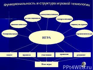 Функциональность и структура игровой технологии