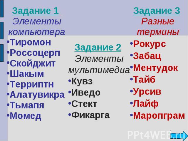 Задание 1 Элементы компьютераТиромонРоссоцерпСкойджитШакымТерриптнАлатувикраТьмапяМомедЗадание 2 Элементы мультимедиаКувзИведоСтектФикаргаЗадание 3 Разные терминыРокурсЗабацМентудокТайбУрсивЛайфМаропграм