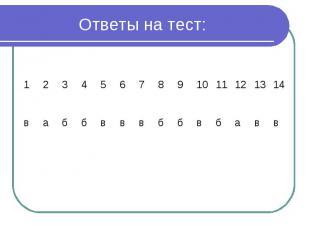 Ответы на тест: