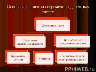 Основные элементы современных денежных систем