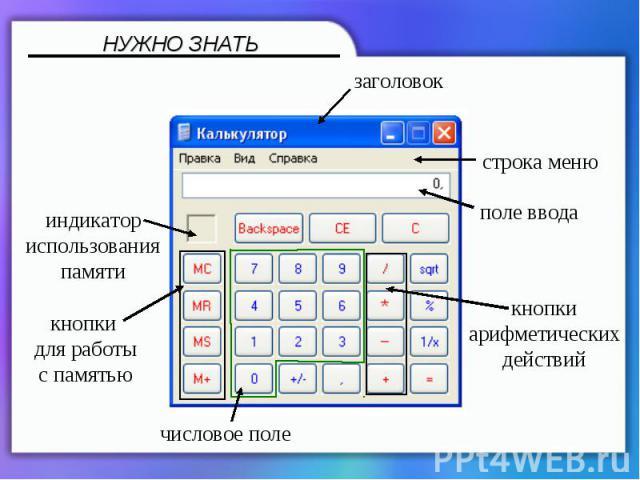 индикатор использования памятикнопки для работы с памятьюкнопки арифметических действий