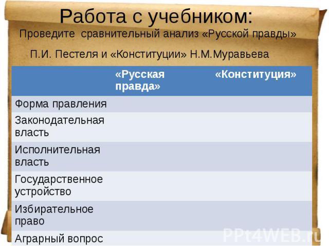 Работа с учебником:Проведите сравнительный анализ «Русской правды» П.И. Пестеля и «Конституции» Н.М.Муравьева