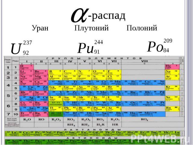 -распадУран Плутоний Полоний