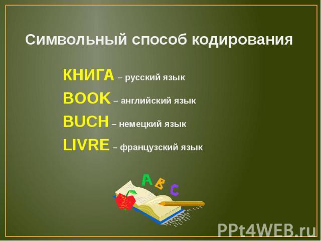 Символьный способ кодированияКНИГА – русский языкBOOK – английский языкBUCH – немецкий языкLIVRE – французский язык