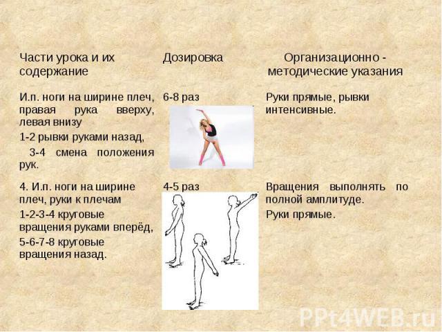 И.п. ноги на ширине плеч, правая рука вверху, левая внизу1-2 рывки руками назад, 3-4 смена положения рук.