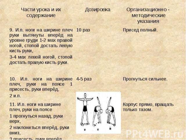 . И.п. ноги на ширине плеч руки вытянуты вперёд на уровне груди 1-2 мах правой ногой, стопой достать левую кисть руки, 3-4 мах левой ногой, стопой достать правую кисть руки.