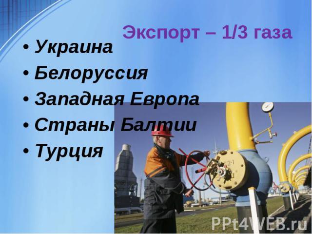 Украина Белоруссия Западная ЕвропаСтраны БалтииТурция