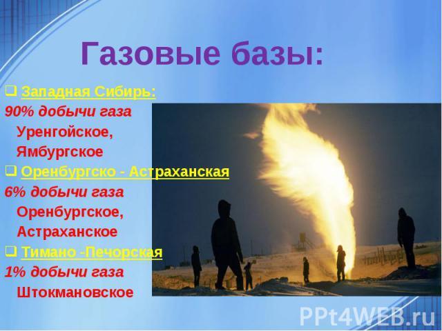 Западная Сибирь:90% добычи газа Уренгойское, ЯмбургскоеОренбургско - Астраханская6% добычи газа Оренбургское, АстраханскоеТимано -Печорская1% добычи газа Штокмановское