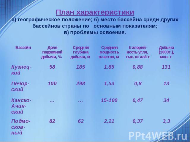 План характеристикиа) географическое положение; б) место бассейна среди других бассейнов страны по основным показателям;в) проблемы освоения.
