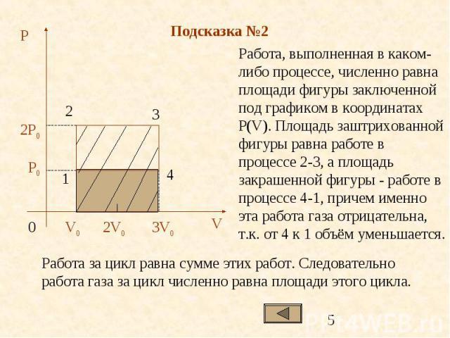 Работа, выполненная в каком-либо процессе, численно равна площади фигуры заключенной под графиком в координатах P(V). Площадь заштрихованной фигуры равна работе в процессе 2-3, а площадь закрашенной фигуры - работе в процессе 4-1, причем именно эта …