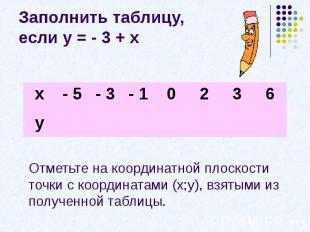 Заполнить таблицу, если у = - 3 + хОтметьте на координатной плоскости точки с ко
