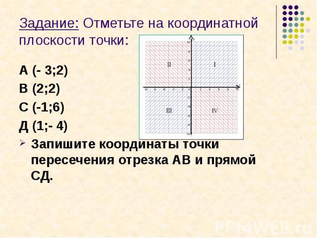 Задание: Отметьте на координатной плоскости точки:А (- 3;2)В (2;2)С (-1;6)Д (1;- 4) Запишите координаты точки пересечения отрезка АВ и прямой СД.