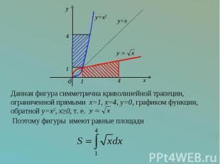 Данная фигура симметрична криволинейной трапеции,ограниченной прямыми x=1, x=4,