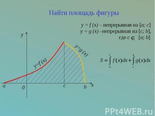 Найти площадь фигуры y = f (x) – непрерывная на [a; c] y = g (x) –непрерывная на