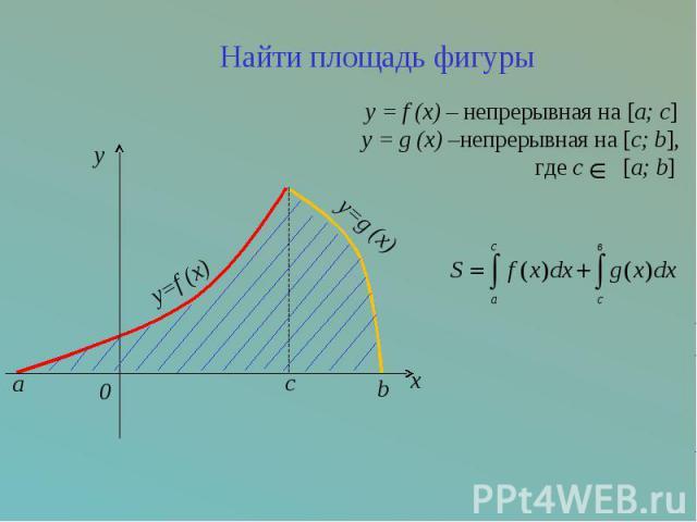 Найти площадь фигуры y = f (x) – непрерывная на [a; c] y = g (x) –непрерывная на [c; b], где с [a; b]